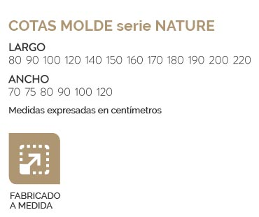 cotas_molde_nature