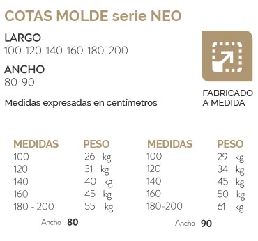 cotas_molde_nature_neo